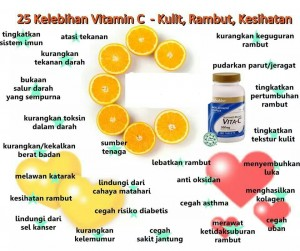 Shaklee vitamin c sustained released